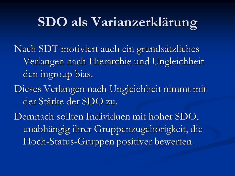 SDO als Varianzerklärung Nach SDT motiviert auch ein grundsätzliches Verlangen nach Hierarchie und Ungleichheit den ingroup bias.