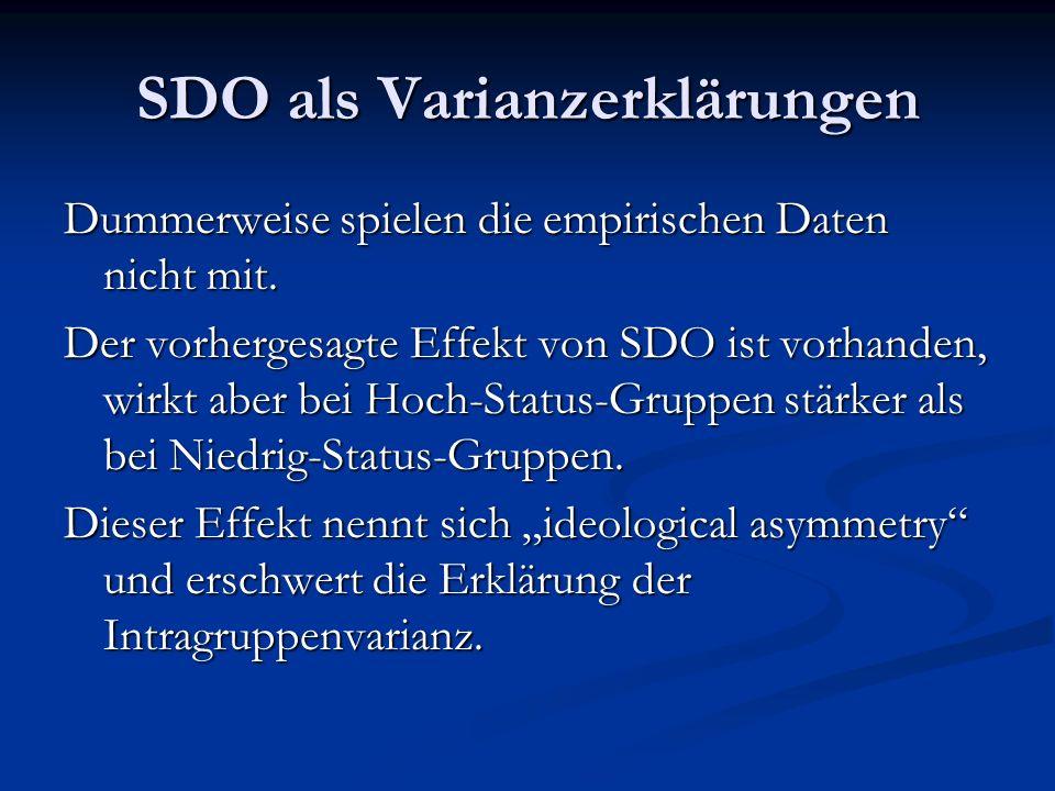 SDO als Varianzerklärungen Dummerweise spielen die empirischen Daten nicht mit.