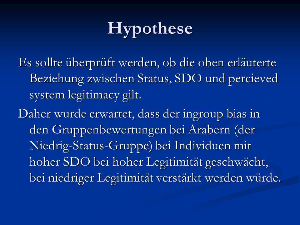 Hypothese Es sollte überprüft werden, ob die oben erläuterte Beziehung zwischen Status, SDO und percieved system legitimacy gilt.