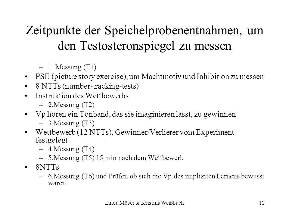 Linda Möser & Kristina Weißbach11 Zeitpunkte der Speichelprobenentnahmen, um den Testosteronspiegel zu messen –1. Messung (T1) PSE (picture story exer