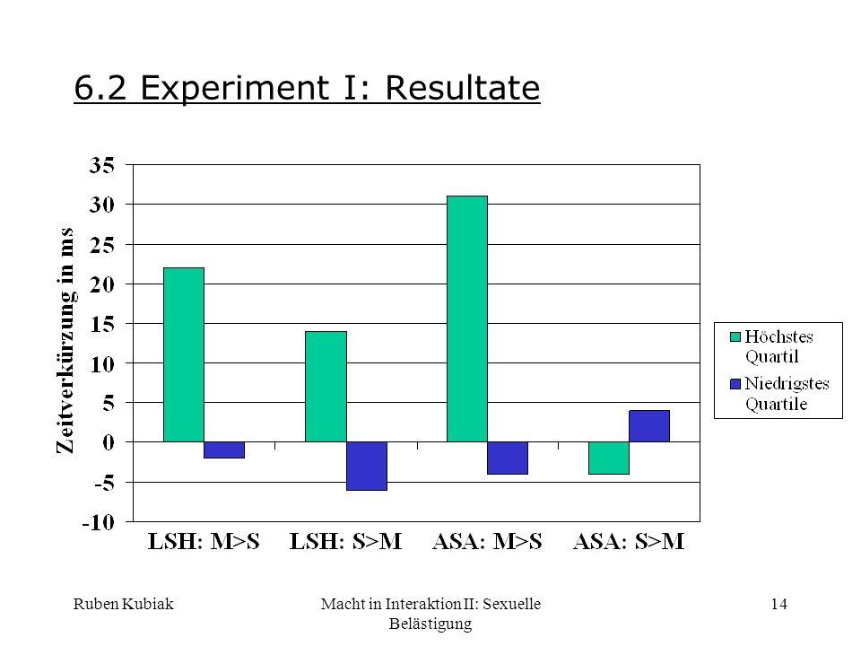 Ruben KubiakMacht in Interaktion II: Sexuelle Belästigung 14 6.2 Experiment I: Resultate