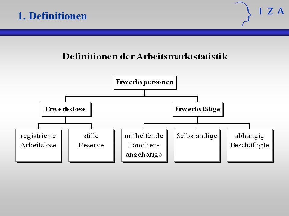 Erwerbspersonen (EP) sind alle Personen mit Wohnsitz im Gebiet der Bundesrepublik Deutschland, die eine auf Erwerb ausgerichtete Tätigkeit ausüben oder auszuüben wünschen, unabhängig von der Bedeutung des Ertrags dieser Arbeit für ihren Lebensunterhalt.