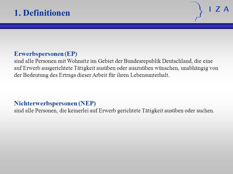 Erwerbspersonen (EP) sind alle Personen mit Wohnsitz im Gebiet der Bundesrepublik Deutschland, die eine auf Erwerb ausgerichtete Tätigkeit ausüben ode