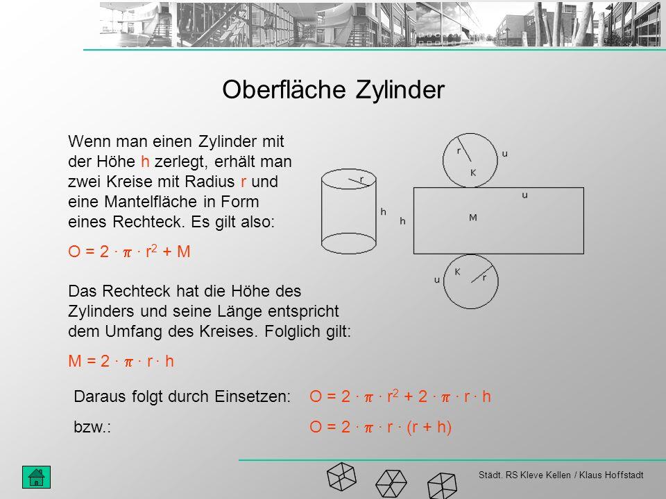 Städt. RS Kleve Kellen / Klaus Hoffstadt Oberfläche Zylinder Wenn man einen Zylinder mit der Höhe h zerlegt, erhält man zwei Kreise mit Radius r und e