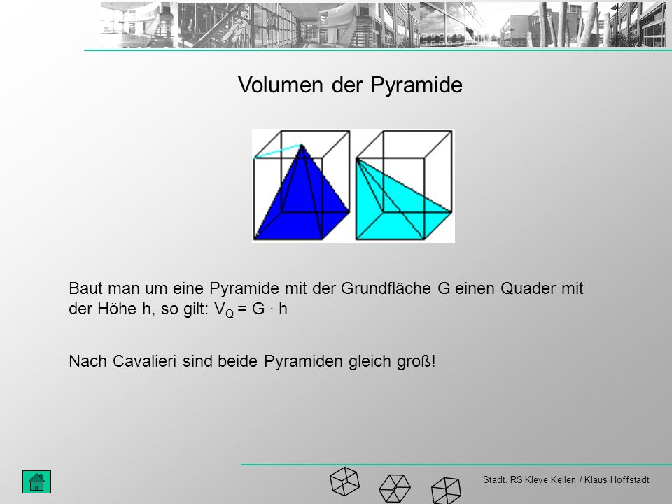 Städt. RS Kleve Kellen / Klaus Hoffstadt Volumen der Pyramide Baut man um eine Pyramide mit der Grundfläche G einen Quader mit der Höhe h, so gilt: V