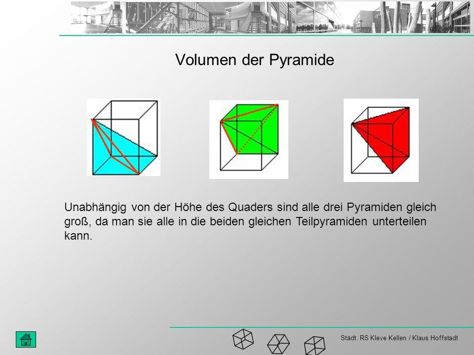 Städt. RS Kleve Kellen / Klaus Hoffstadt Volumen der Pyramide Unabhängig von der Höhe des Quaders sind alle drei Pyramiden gleich groß, da man sie all