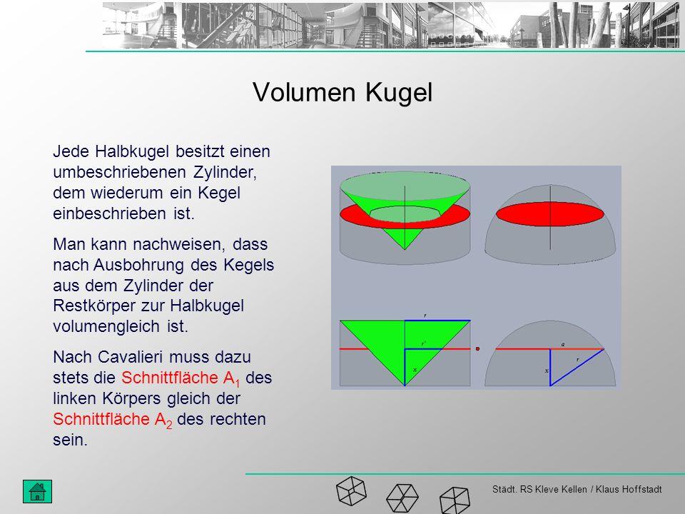 Städt. RS Kleve Kellen / Klaus Hoffstadt Volumen Kugel Jede Halbkugel besitzt einen umbeschriebenen Zylinder, dem wiederum ein Kegel einbeschrieben is