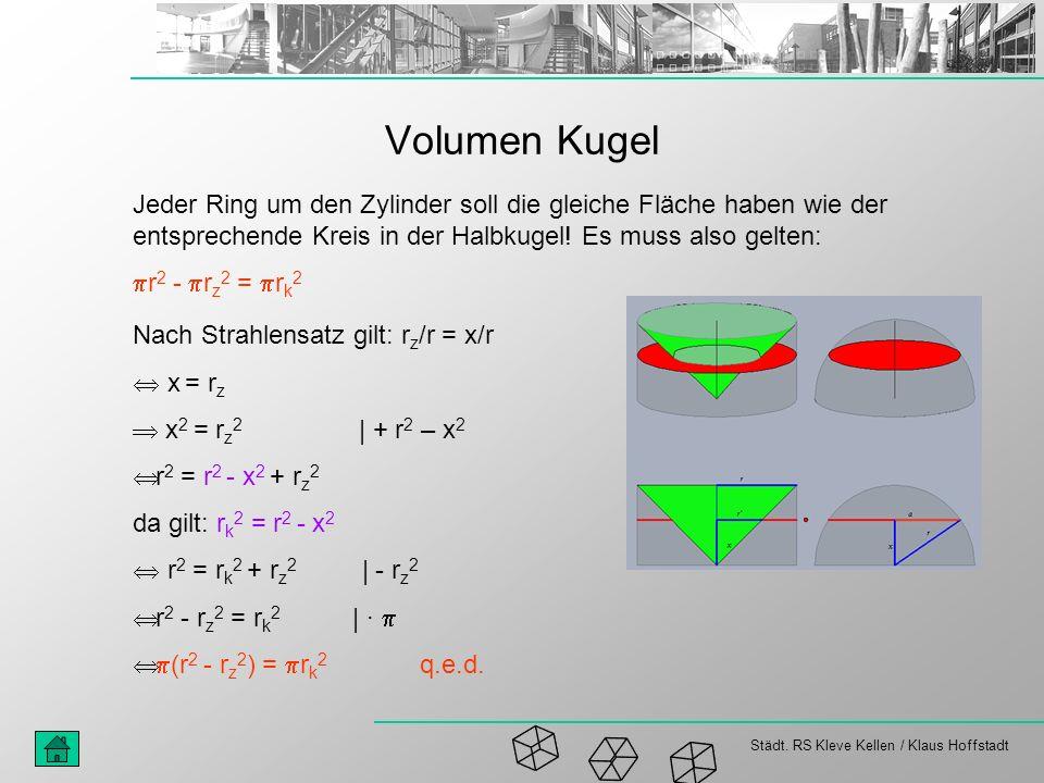Städt. RS Kleve Kellen / Klaus Hoffstadt Volumen Kugel Jeder Ring um den Zylinder soll die gleiche Fläche haben wie der entsprechende Kreis in der Hal