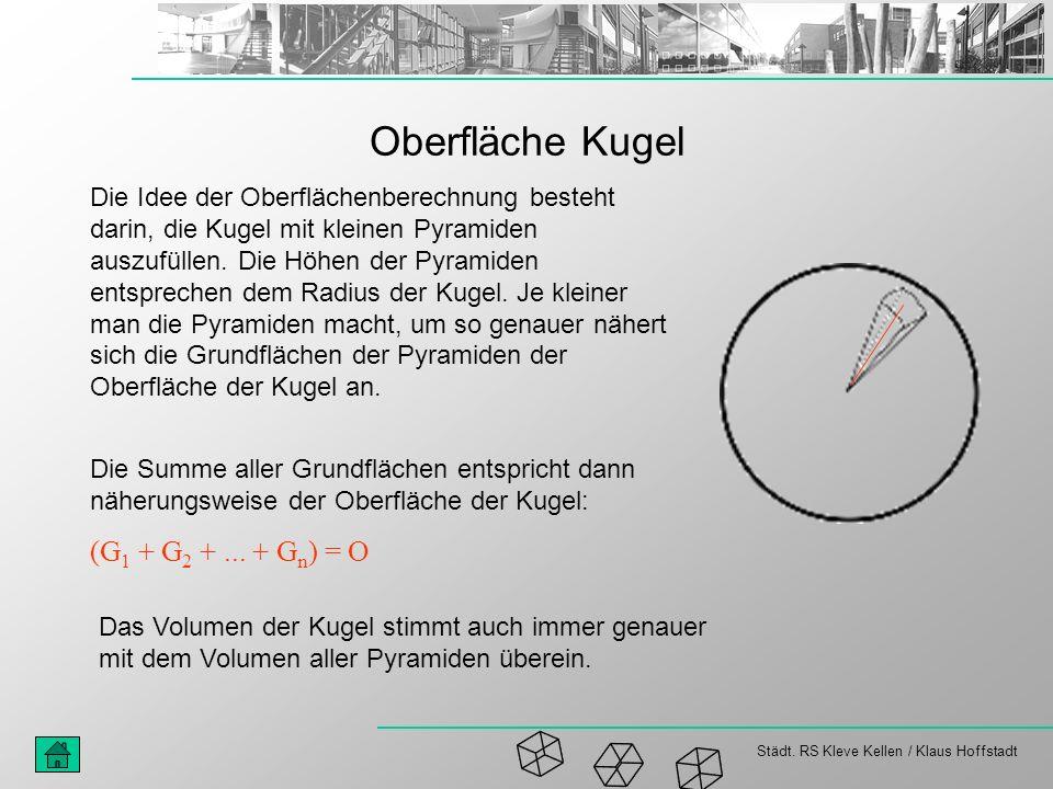 Städt. RS Kleve Kellen / Klaus Hoffstadt Oberfläche Kugel Die Idee der Oberflächenberechnung besteht darin, die Kugel mit kleinen Pyramiden auszufülle