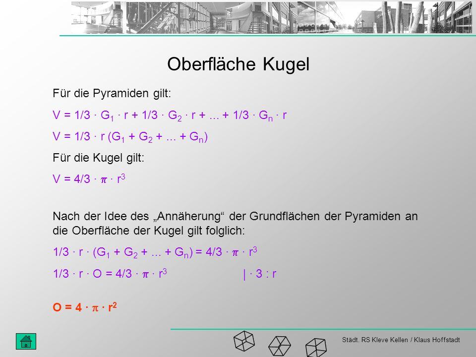 Städt. RS Kleve Kellen / Klaus Hoffstadt Oberfläche Kugel Für die Pyramiden gilt: V = 1/3 · G 1 · r + 1/3 · G 2 · r +... + 1/3 · G n · r V = 1/3 · r (