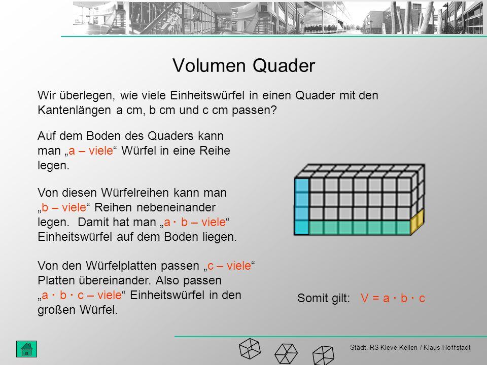Städt. RS Kleve Kellen / Klaus Hoffstadt Volumen Quader Wir überlegen, wie viele Einheitswürfel in einen Quader mit den Kantenlängen a cm, b cm und c