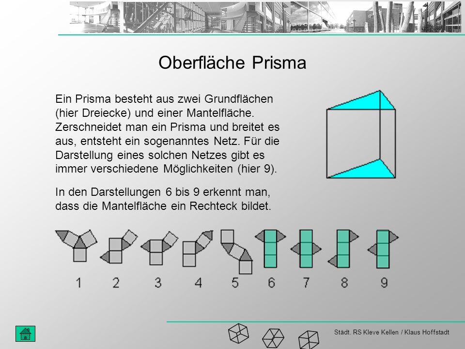 Städt. RS Kleve Kellen / Klaus Hoffstadt Oberfläche Prisma Ein Prisma besteht aus zwei Grundflächen (hier Dreiecke) und einer Mantelfläche. Zerschneid