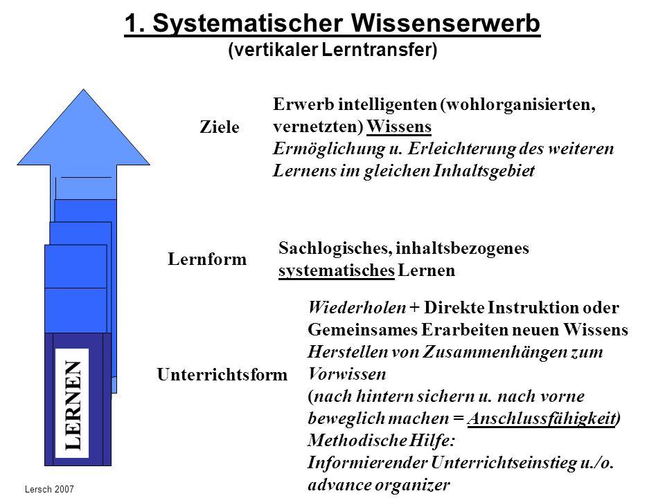 1. Systematischer Wissenserwerb (vertikaler Lerntransfer) LERNEN Ziele Erwerb intelligenten (wohlorganisierten, vernetzten) Wissens Ermöglichung u. Er