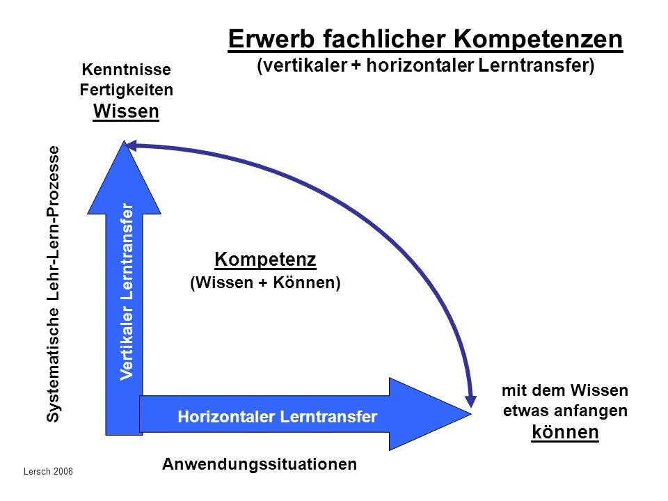 Erwerb fachlicher Kompetenzen (vertikaler + horizontaler Lerntransfer) Vertikaler Lerntransfer Horizontaler Lerntransfer Systematische Lehr-Lern-Proze