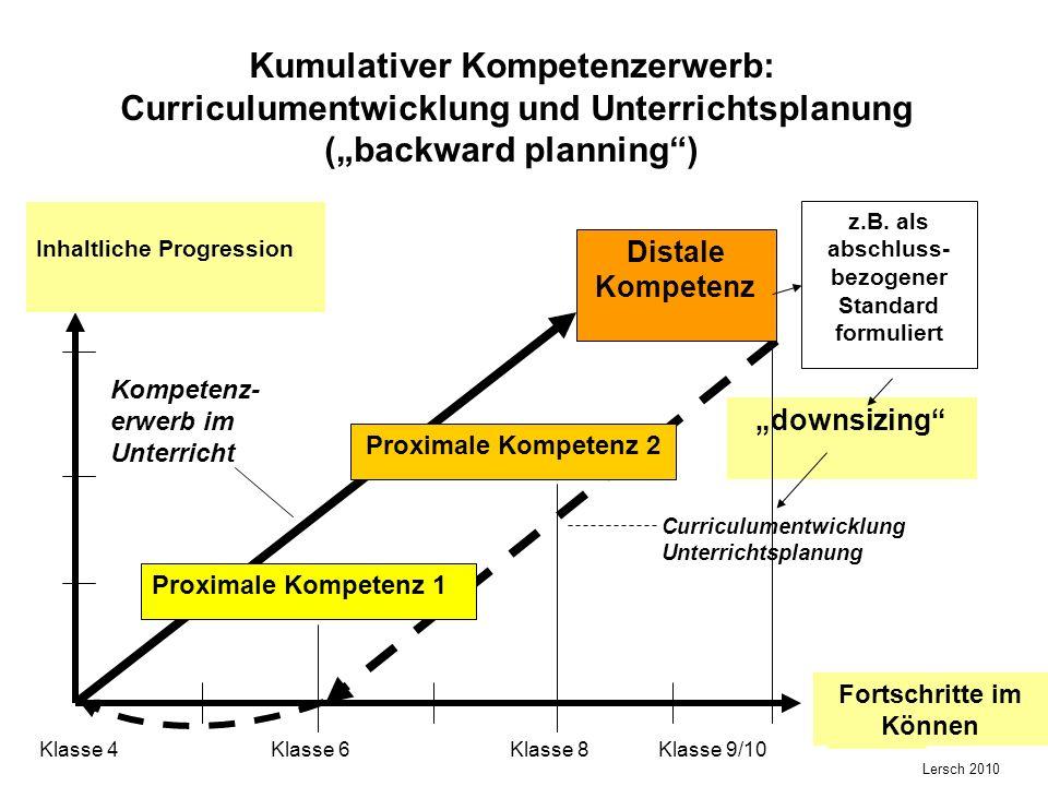 downsizing Distale Kompetenz z.B. als abschluss- bezogener Standard formuliert Proximale Kompetenz 1 Proximale Kompetenz 2 Curriculumentwicklung Unter