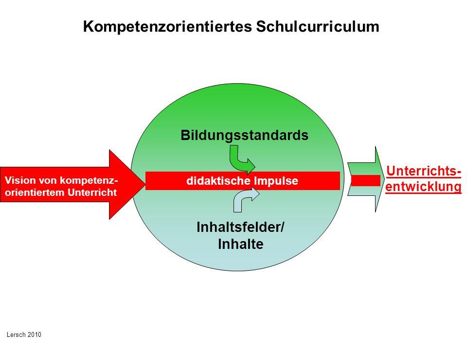 Bildungsstandards Inhaltsfelder/ Inhalte didaktische Impulse Vision von kompetenz- orientiertem Unterricht Unterrichts- entwicklung Kompetenzorientier