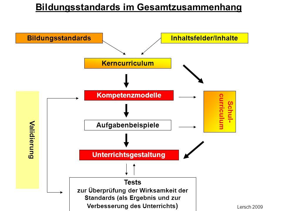 Bildungsstandards im Gesamtzusammenhang BildungsstandardsInhaltsfelder/Inhalte Kerncurriculum Kompetenzmodelle Aufgabenbeispiele Unterrichtsgestaltung