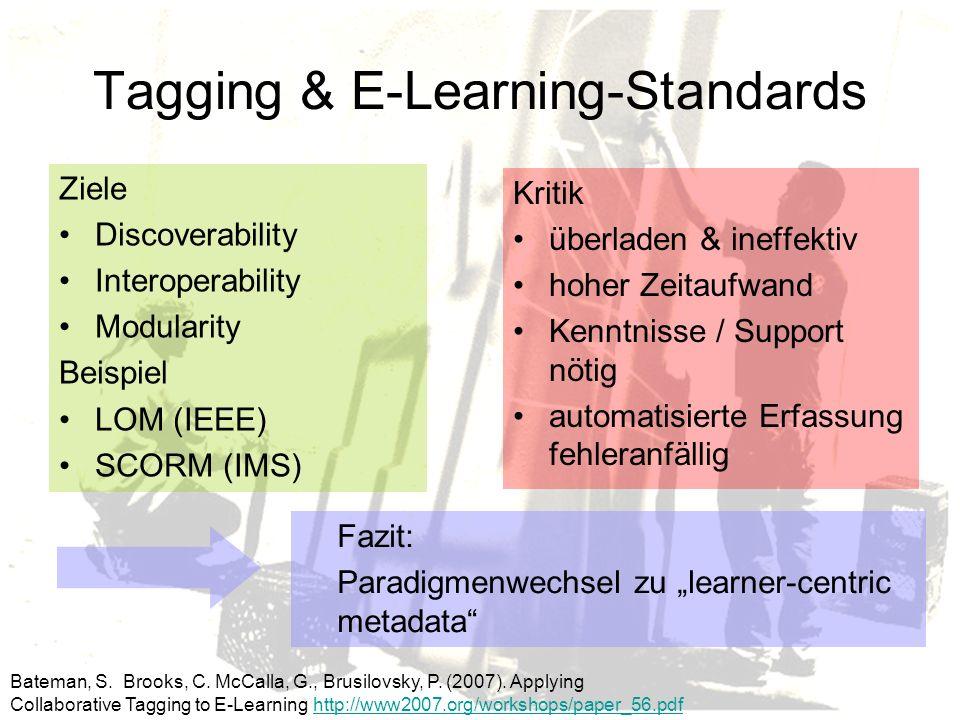 Tagging & E-Learning-Standards Ziele Discoverability Interoperability Modularity Beispiel LOM (IEEE) SCORM (IMS) Kritik überladen & ineffektiv hoher Zeitaufwand Kenntnisse / Support nötig automatisierte Erfassung fehleranfällig Bateman, S.