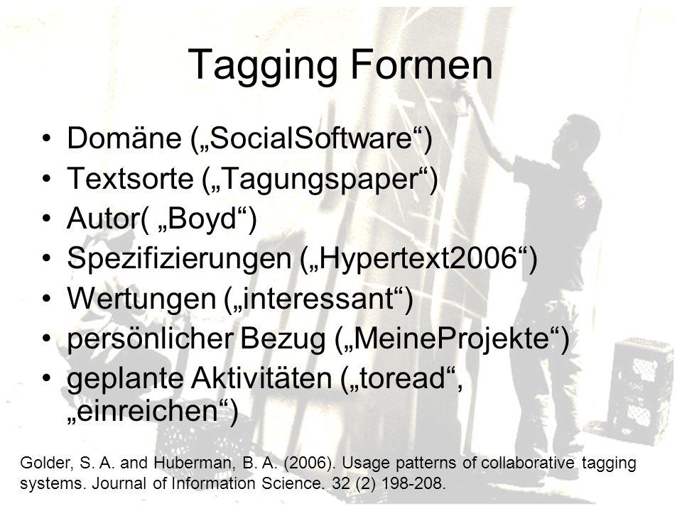 Tagging Formen Domäne (SocialSoftware) Textsorte (Tagungspaper) Autor( Boyd) Spezifizierungen (Hypertext2006) Wertungen (interessant) persönlicher Bezug (MeineProjekte) geplante Aktivitäten (toread, einreichen) Golder, S.