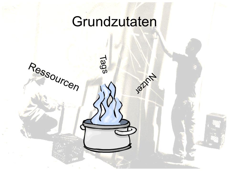 Grundzutaten Ressourcen Tags Nutzer