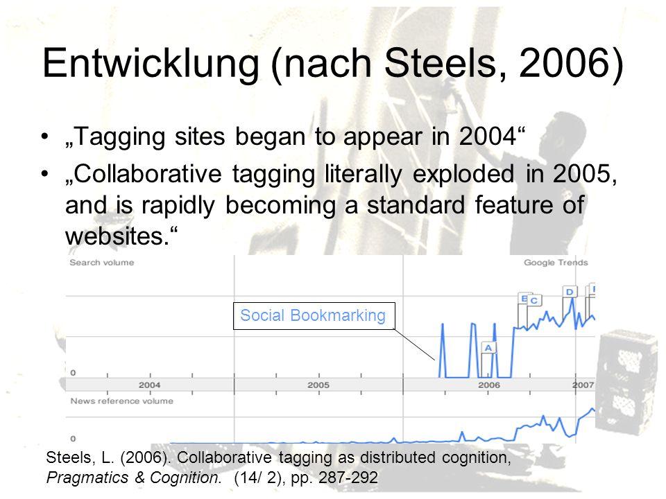Gliederung Tagging allgemein Tagging Vokabular Tagging Motive Tagging Systeme Diskussion