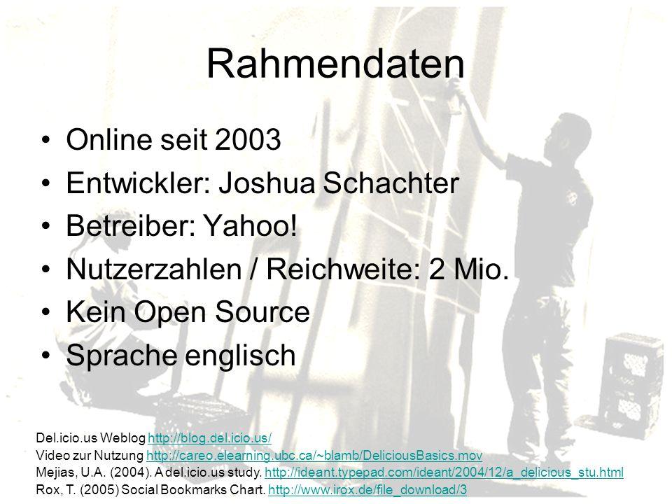 Rahmendaten Online seit 2003 Entwickler: Joshua Schachter Betreiber: Yahoo.