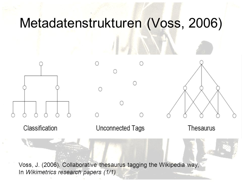 Metadatenstrukturen (Voss, 2006) Voss, J. (2006). Collaborative thesaurus tagging the Wikipedia way, In Wikimetrics research papers (1/1)