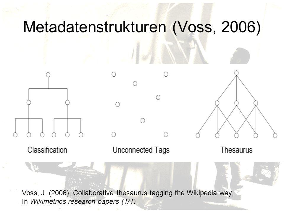Tagging Beispiel: Del.icio.us http://www.delicious.com Konzentration auf die Kernfunktion, Integration in andere Kontexte