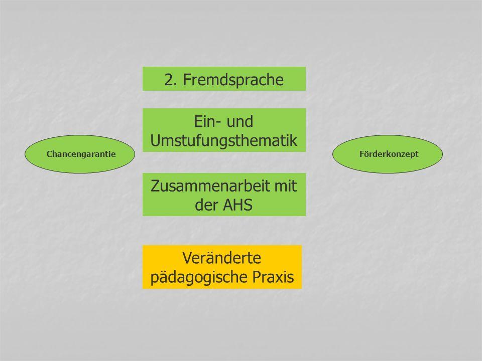 Die Vorarlberger Mittelschule ist ein Entwicklungsprojekt.