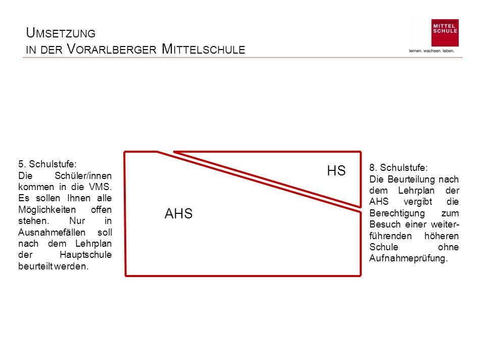 U MSETZUNG IN DER V ORARLBERGER M ITTELSCHULE HS AHS 5.