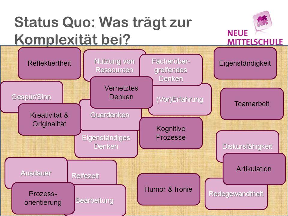 Gespür/Sinn Eigenständiges Denken Reifezeit Bearbeitung Status Quo: Was trägt zur Komplexität bei? Humor & Ironie Reflektiertheit Querdenken Teamarbei