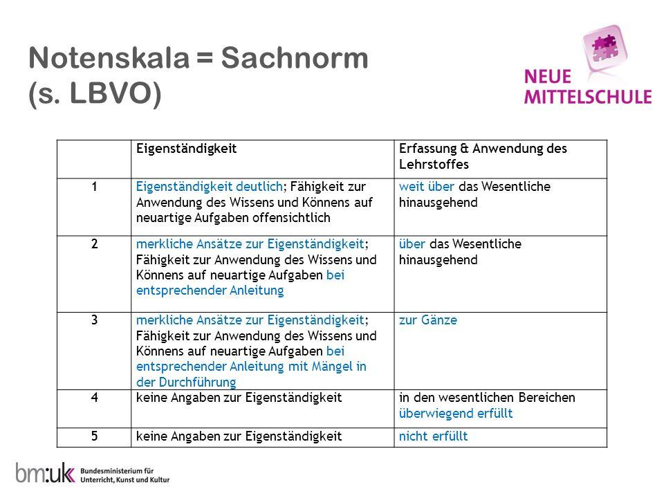 Notenskala = Sachnorm (s. LBVO) EigenständigkeitErfassung & Anwendung des Lehrstoffes 1Eigenständigkeit deutlich; Fähigkeit zur Anwendung des Wissens