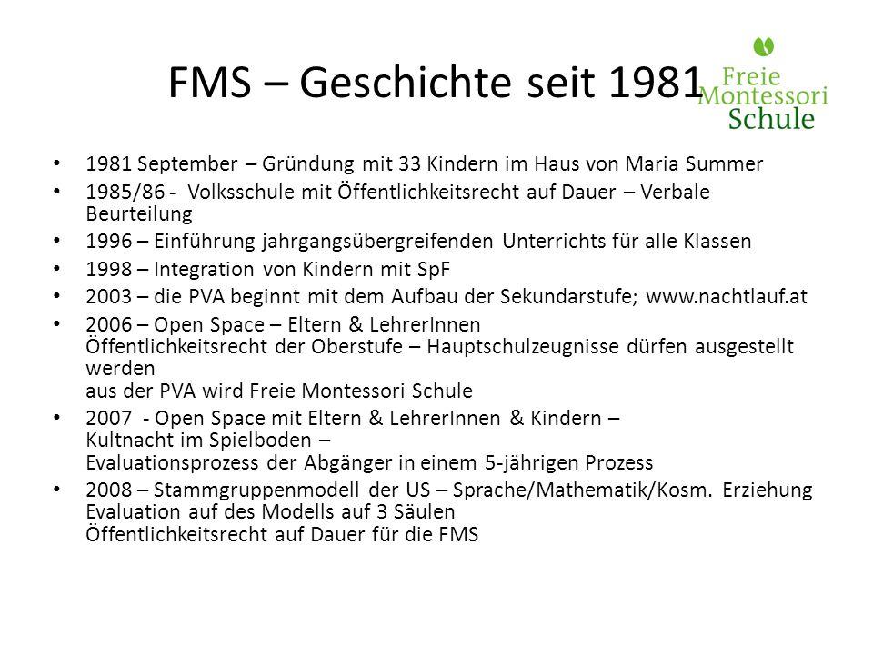 FMS – Geschichte seit 1981 1981 September – Gründung mit 33 Kindern im Haus von Maria Summer 1985/86 - Volksschule mit Öffentlichkeitsrecht auf Dauer