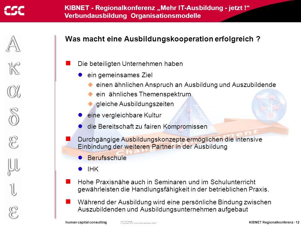 human capital consulting KIBNET Regionalkonferenz - 11 Archivschlüssel KIBNET - Regionalkonferenz Mehr IT-Ausbildung - jetzt ! Verbundausbildung Organ