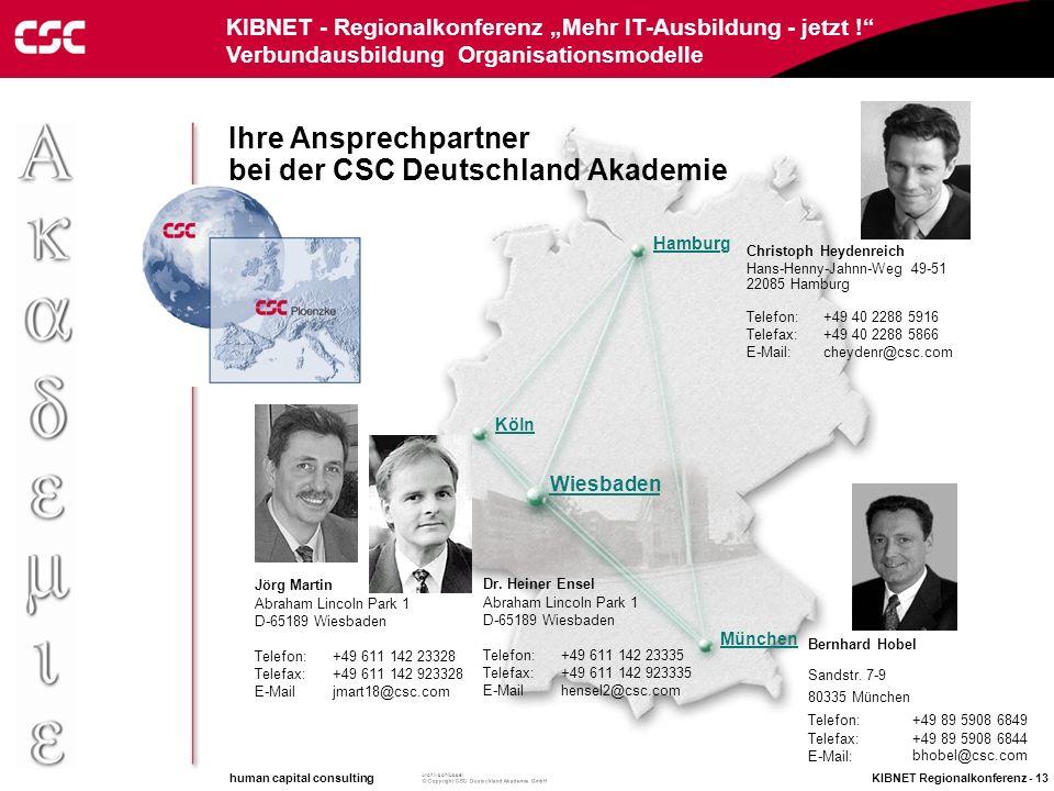 human capital consulting KIBNET Regionalkonferenz - 12 Archivschlüssel KIBNET - Regionalkonferenz Mehr IT-Ausbildung - jetzt ! Verbundausbildung Organ