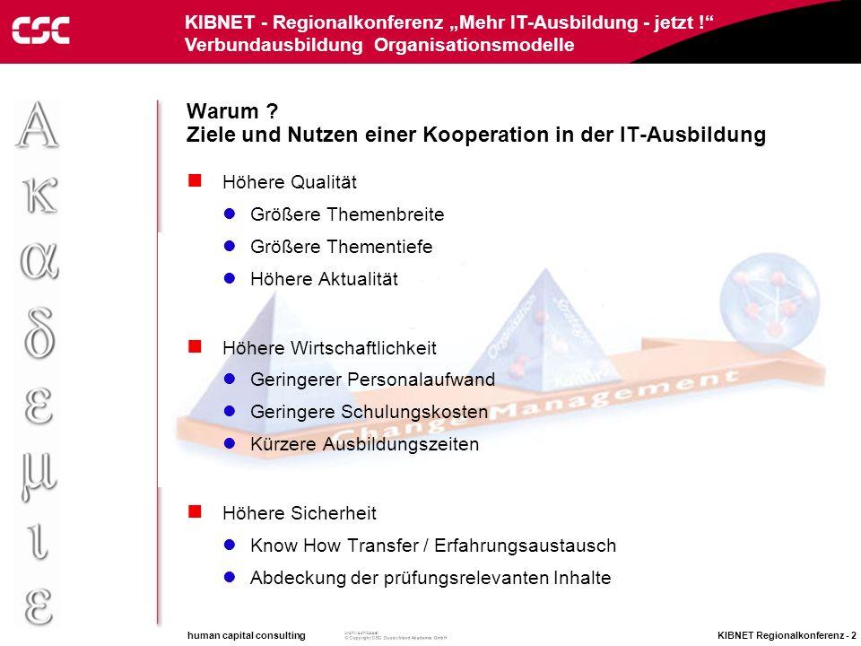 human capital consulting KIBNET Regionalkonferenz - 1 Archivschlüssel KIBNET - Regionalkonferenz Mehr IT-Ausbildung - jetzt ! Verbundausbildung Organi