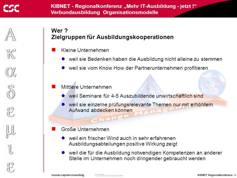 human capital consulting KIBNET Regionalkonferenz - 2 Archivschlüssel KIBNET - Regionalkonferenz Mehr IT-Ausbildung - jetzt ! Verbundausbildung Organi