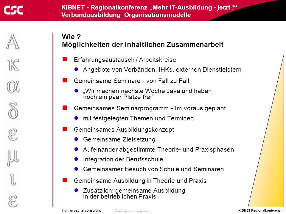 human capital consulting KIBNET Regionalkonferenz - 3 Archivschlüssel KIBNET - Regionalkonferenz Mehr IT-Ausbildung - jetzt ! Verbundausbildung Organi