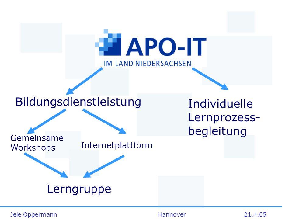 Jele Oppermann Hannover21.4.05 Bildungsdienstleistung Grundlegend zu beherrschende, gemeinsame Kompetenzfelder Workshops