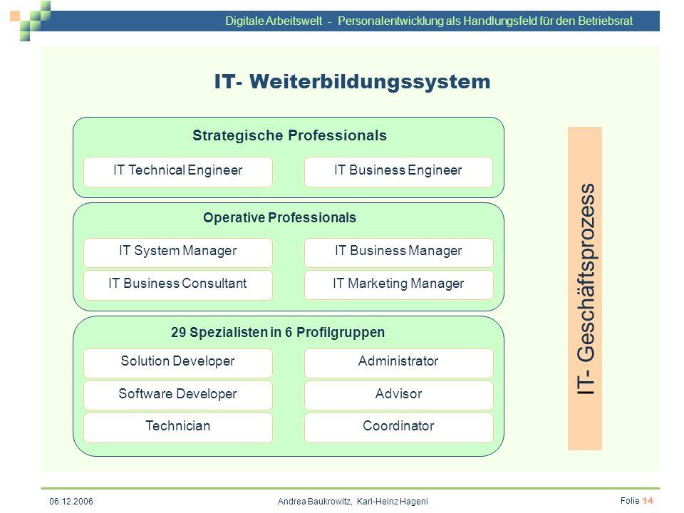 Digitale Arbeitswelt - Personalentwicklung als Handlungsfeld für den Betriebsrat Andrea Baukrowitz, Karl-Heinz Hageni Folie 14 06.12.2006 IT- Weiterbi