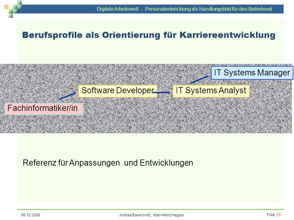 Digitale Arbeitswelt - Personalentwicklung als Handlungsfeld für den Betriebsrat Andrea Baukrowitz, Karl-Heinz Hageni Folie 15 06.12.2006 Berufsprofil