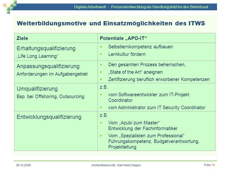 Digitale Arbeitswelt - Personalentwicklung als Handlungsfeld für den Betriebsrat Andrea Baukrowitz, Karl-Heinz Hageni Folie 16 06.12.2006 Weiterbildun