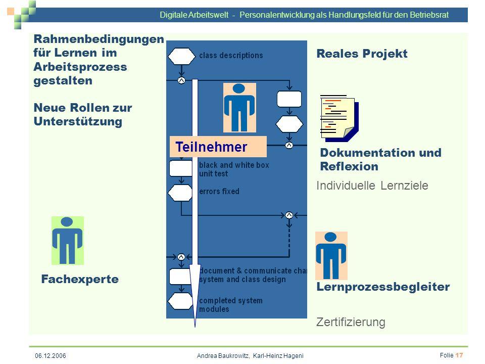 Digitale Arbeitswelt - Personalentwicklung als Handlungsfeld für den Betriebsrat Andrea Baukrowitz, Karl-Heinz Hageni Folie 17 06.12.2006 Rahmenbeding
