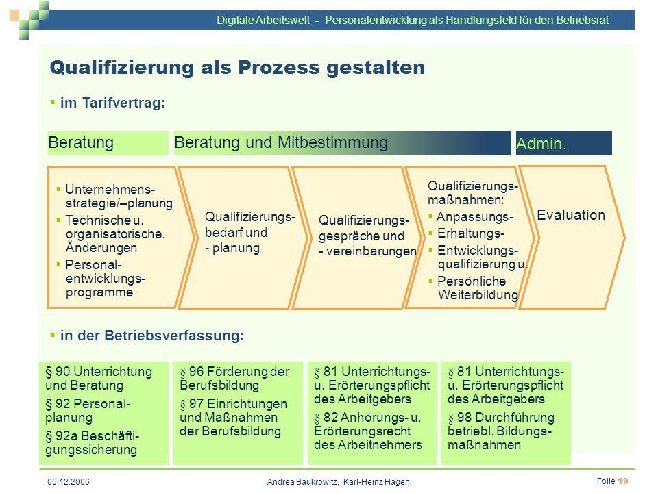 Digitale Arbeitswelt - Personalentwicklung als Handlungsfeld für den Betriebsrat Andrea Baukrowitz, Karl-Heinz Hageni Folie 19 06.12.2006 in der Betri