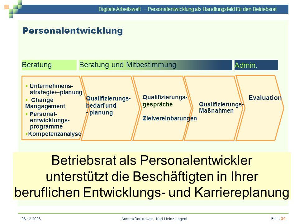 Digitale Arbeitswelt - Personalentwicklung als Handlungsfeld für den Betriebsrat Andrea Baukrowitz, Karl-Heinz Hageni Folie 24 06.12.2006 Unternehmens