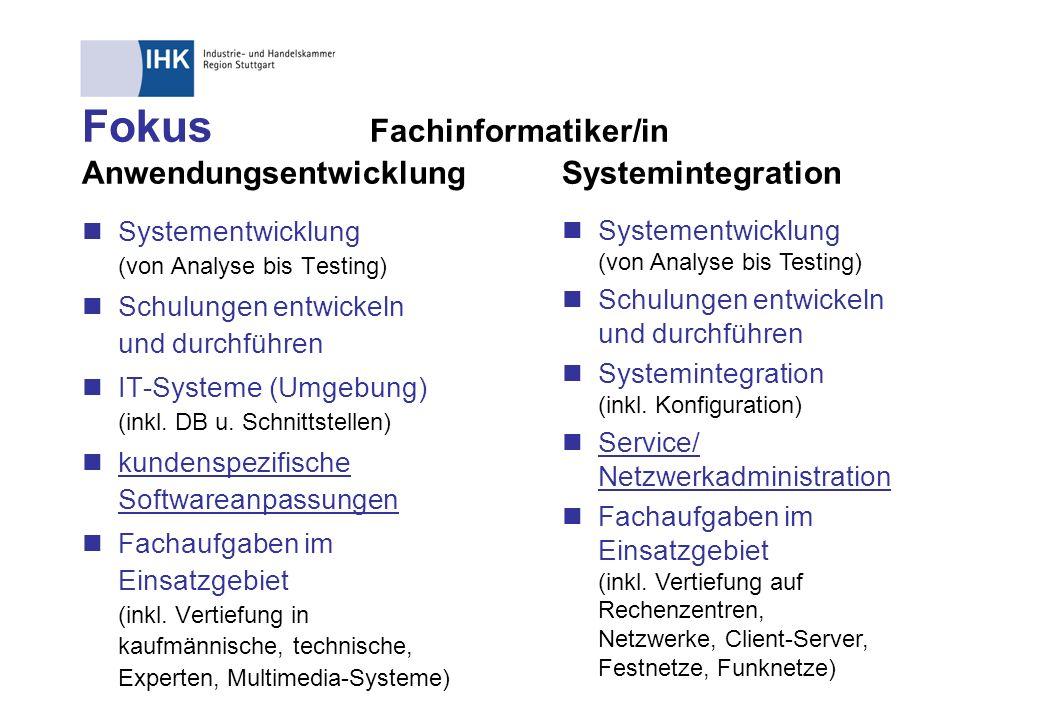 Fokus Fachinformatiker/in AnwendungsentwicklungSystemintegration Systementwicklung (von Analyse bis Testing) Schulungen entwickeln und durchführen IT-