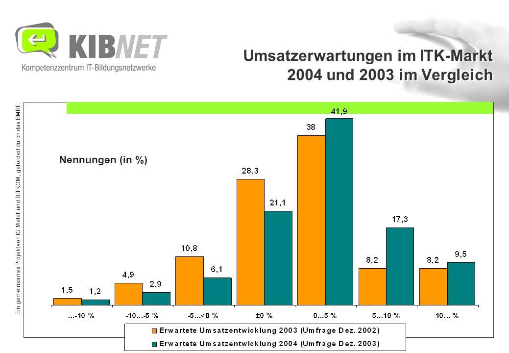 Ein gemeinsames Projekt von IG Metall und BITKOM, gefördert durch das BMBF. Umsatzerwartungen im ITK-Markt 2004 und 2003 im Vergleich Nennungen (in %)