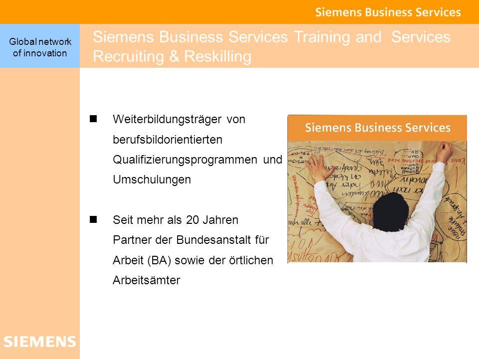 3 Global network of innovation SBS TS Arbeitsamt Unternehmen IHK Berufsschulbefreiung Beteiligte Institutionen