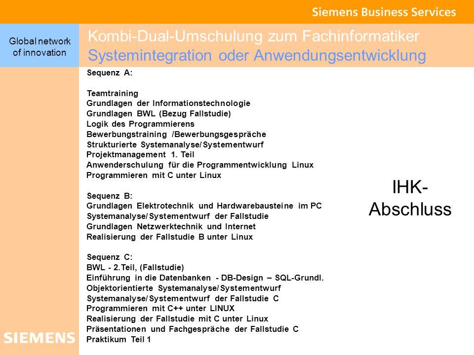 5 Global network of innovation Sequenz A: Teamtraining Grundlagen der Informationstechnologie Grundlagen BWL (Bezug Fallstudie) Logik des Programmiere