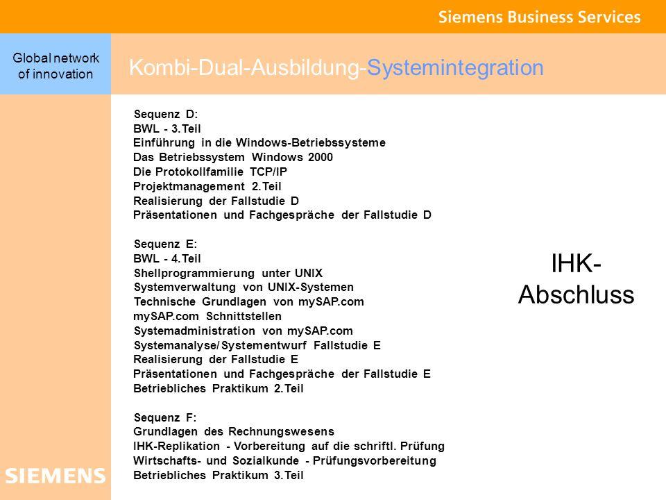 7 Global network of innovation Kombi-Dual-Ausbildung-Systemintegration Sequenz D: BWL - 3.Teil Einführung in die Windows-Betriebssysteme Das Betriebss